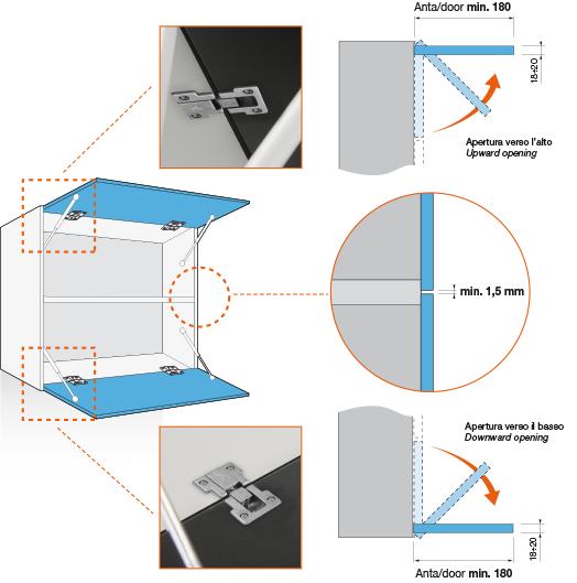 Idea cerniere per ante ad apertura verticale by perin spa for Scheda tecnica anta ribalta giesse